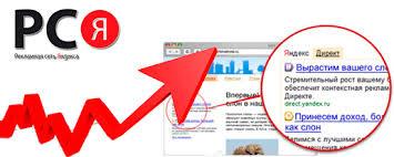 Монетизация сайта с помощью Рекламной Сети Яндекса