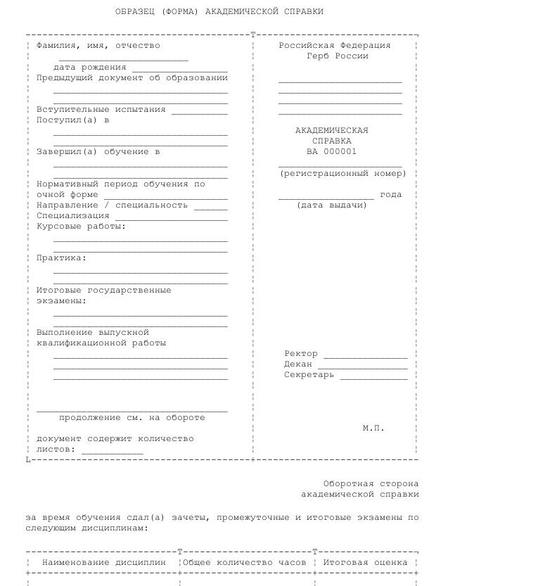 Инструкция По Заполнению Больничного Листа Работодателем В 2015г