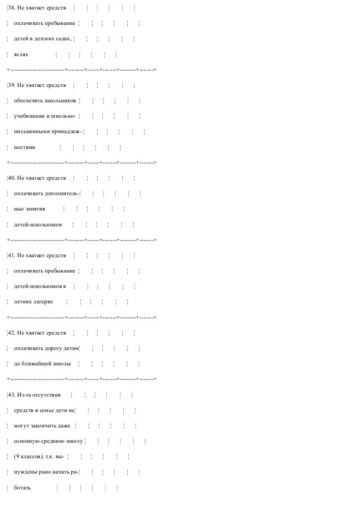 Образец анкеты для субъектов естественных монополий, в отношении которых осуществляются государственный контроль _009