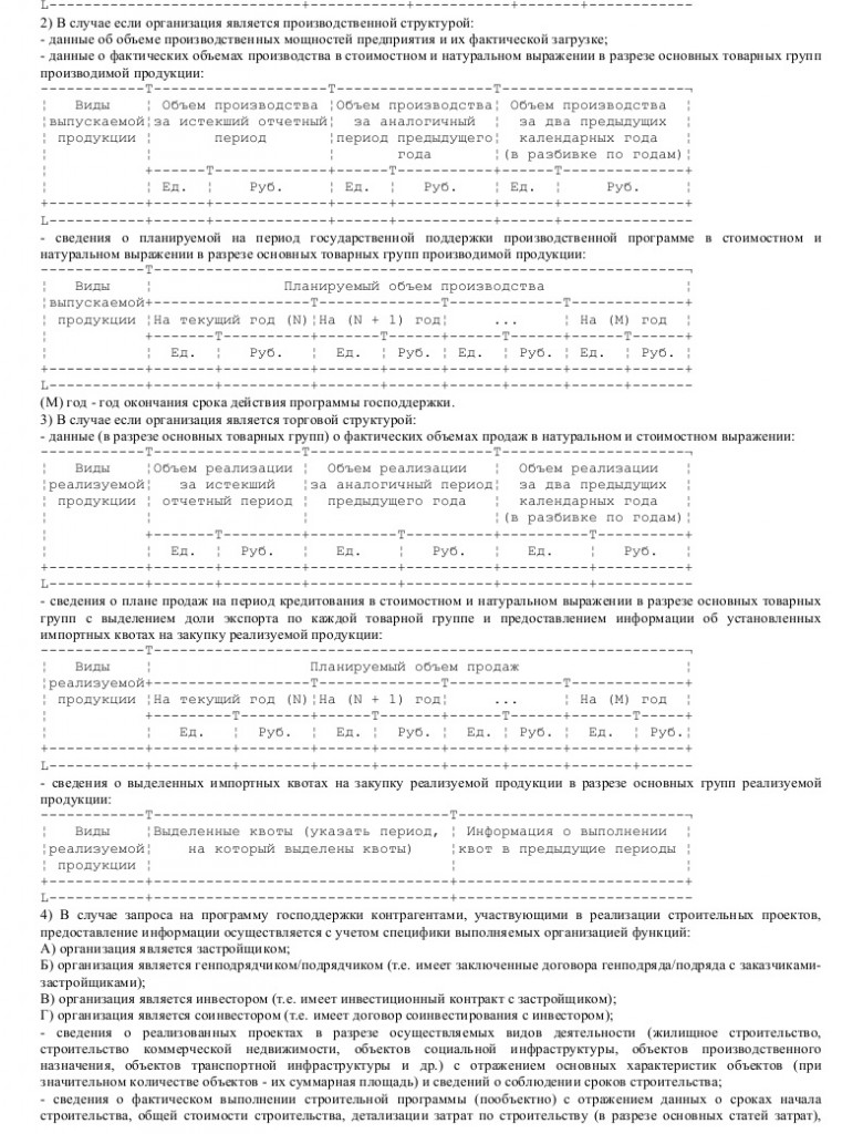Образец анкеты федерального государственного унитарного предприятия _002