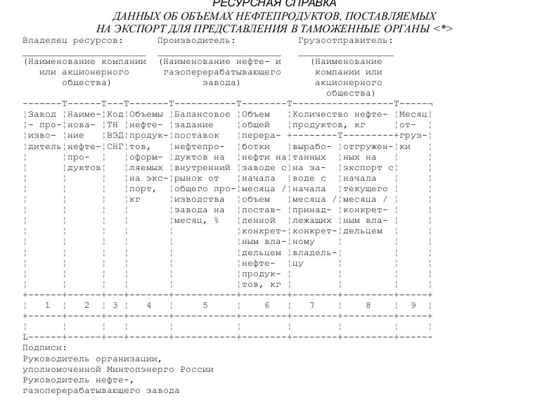 Образец ресурсной справки данных об объемах нефтепродуктов