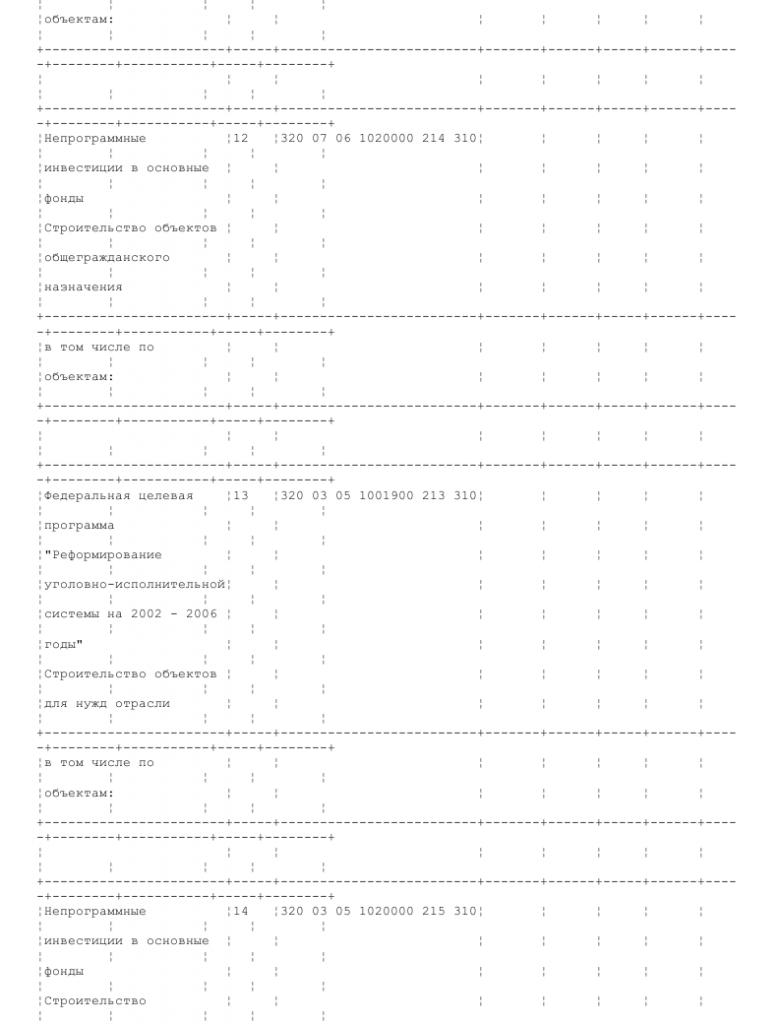 Образец сводной справки о движении источников финансирования капитальных вложений. Форма N 7-КС _002