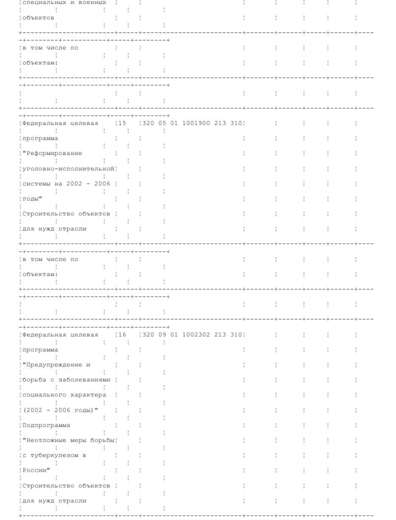 Образец сводной справки о движении источников финансирования капитальных вложений. Форма N 7-КС _003