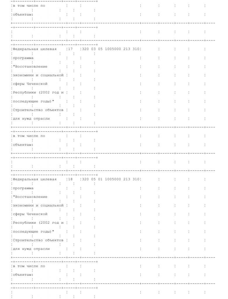 Образец сводной справки о движении источников финансирования капитальных вложений. Форма N 7-КС _004