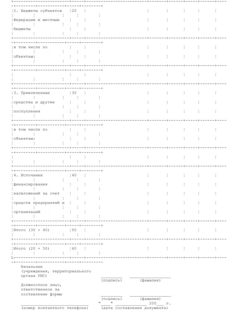 Образец сводной справки о движении источников финансирования капитальных вложений. Форма N 7-КС _005