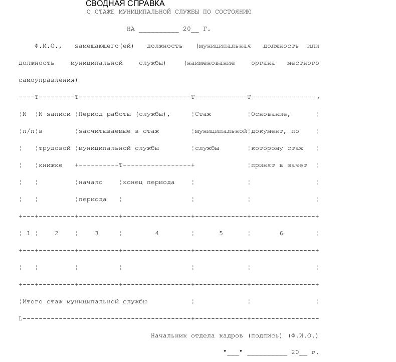 Образец сводной справки о стаже муниципальной службы в органах местного самоуправления и избирательных комиссиях