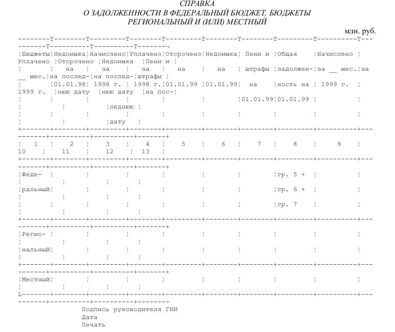 Образец справки налогового органа по месту регистрации организации