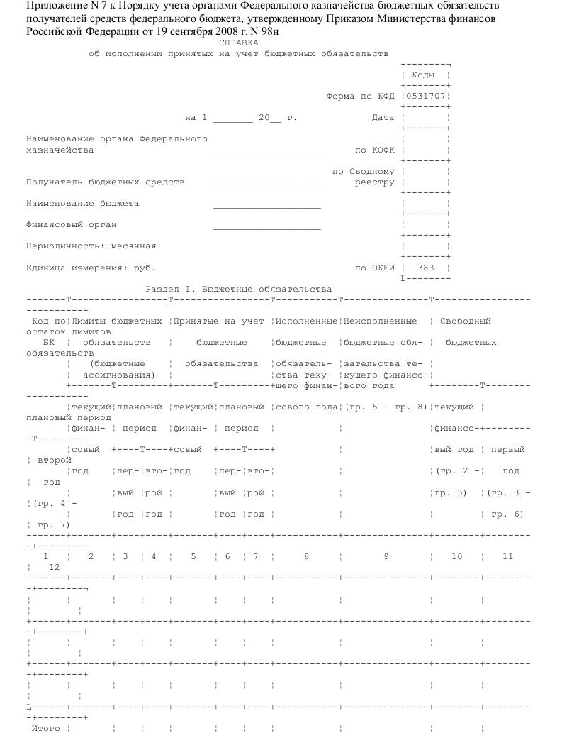 акт исполнения обязательств по контракту образец