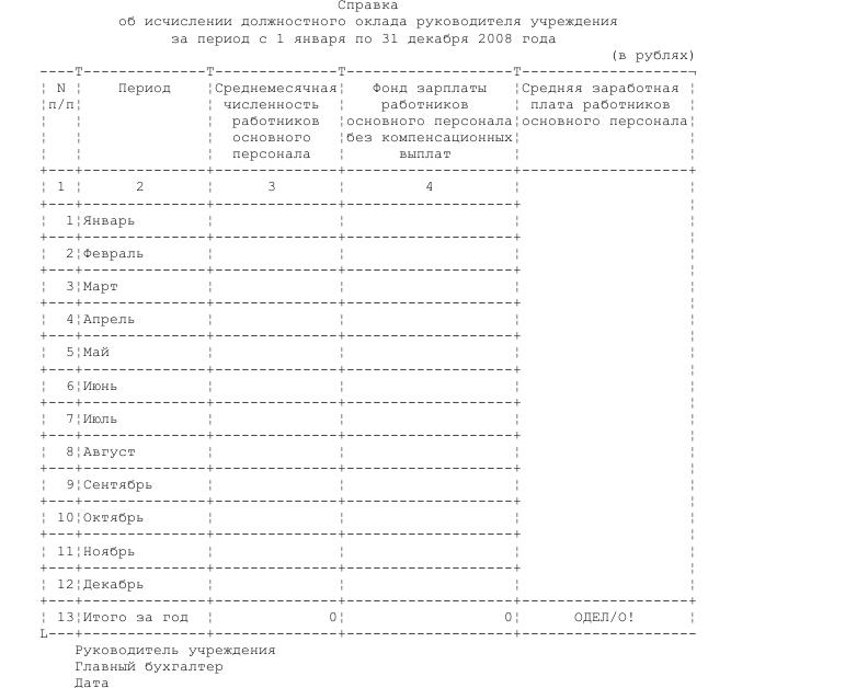 Образец справки об исчислении должностного оклада руководителя учреждения Федерального медико-биологического агентства