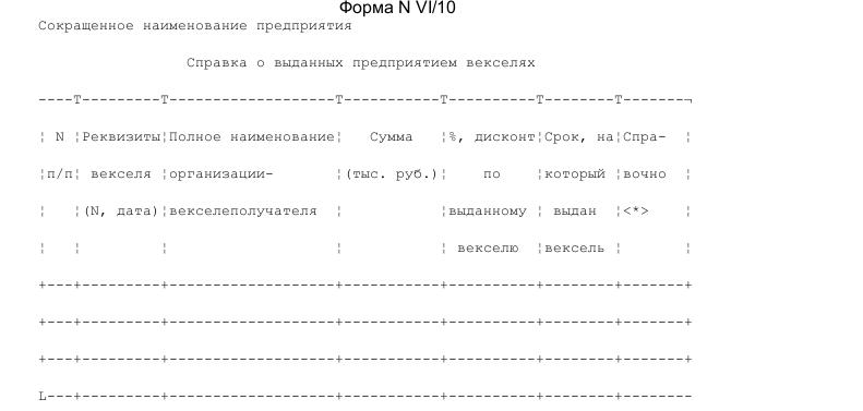 Образец справки о выданных векселях. Форма VI10