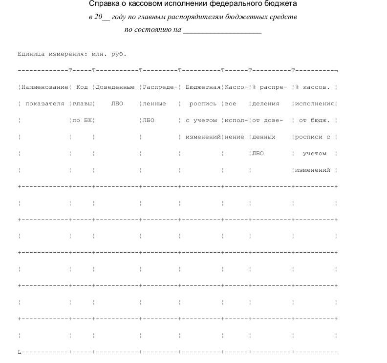 Образец справки о кассовом исполнении федерального бюджета по главным распорядителям бюджетных средств