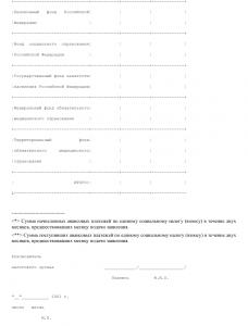 Образец справки о поступлении авансовых платежей по единому социальному налогу (взносу) _002