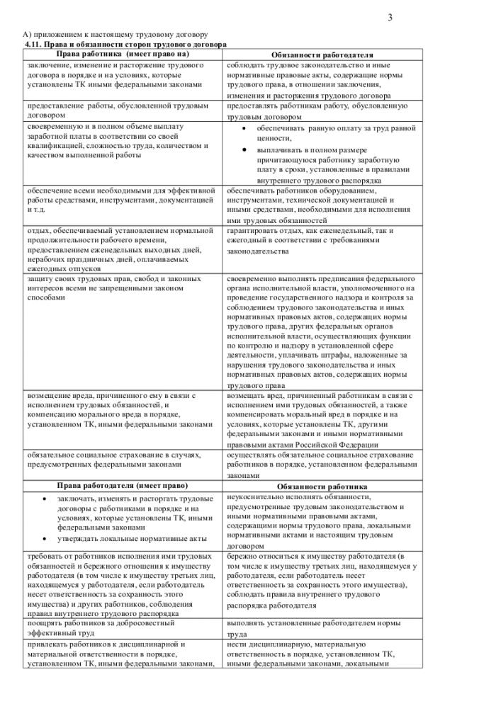 Образец трудового договора с веб-дзайнером_003