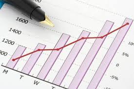 Оценка эффективности проекта для инвестиций