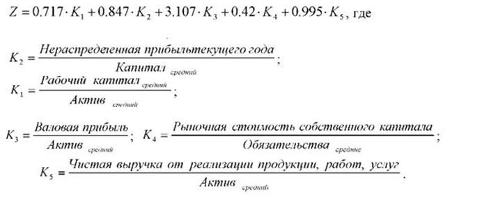 модель оценки вероятности банкротства альтман