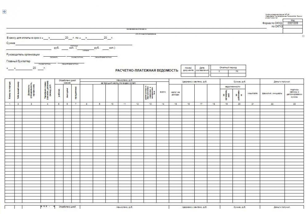 Ведомость на выдачу зарплаты бланк, порядок и образец заполнения   ИП или ООО