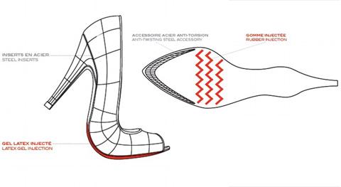 Самые удобные туфли на шпильке