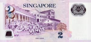 сингапурский доллар 2h