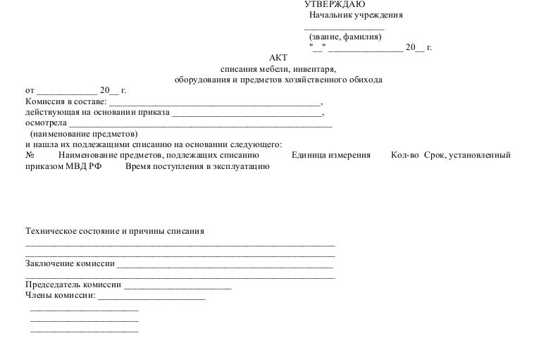 Акт списания оборудования