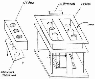 Ключевой установкой оборудования для производства шлакоблоков является вибростанок