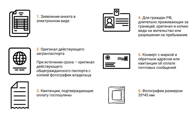 Документы для обмена загранпаспорта