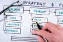 Как разработать бизнес план самостоятельно