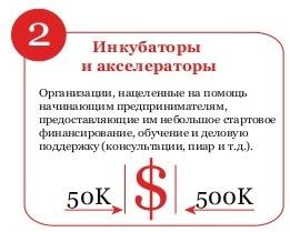 Возможность взять частные деньги в долг