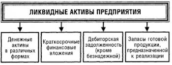 активы предприятия 6
