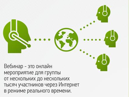 Веб-общение - главный критерий проведения онлайн семинара