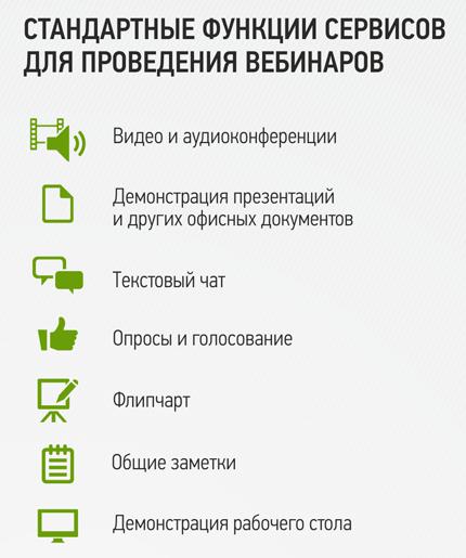 Сервисы для проведения вебинаров