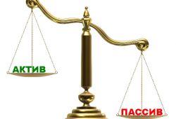Актив должен быть равен пассиву в балансе