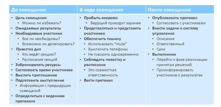 образец протокола совещаний