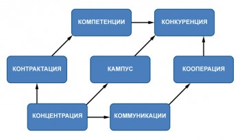 контрактакция 3