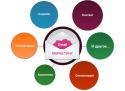Успешная рассылка по  Email, электронный маркетинг в кризис