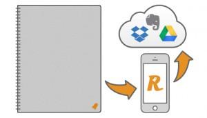 Rocketbook - блокнот будущего