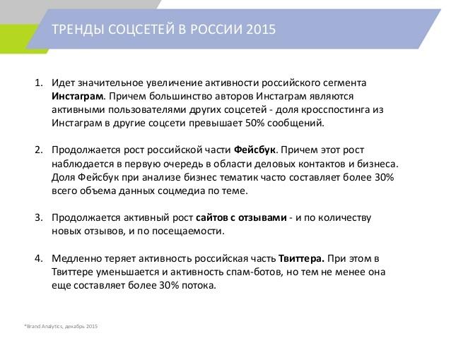 Самые популярные соцсети в России