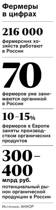 Количество фермерских хозяйств в России