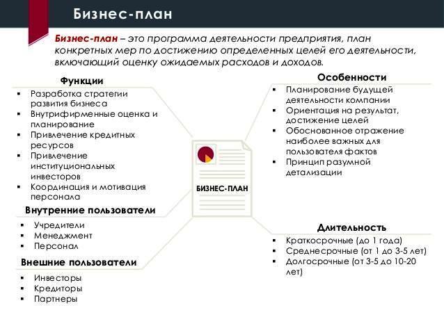 Образец бизнес плана запчасти расчеты бизнес план h