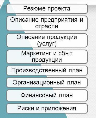 Написания бизнес плана пункты бизнес план пвх окон