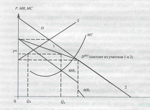 Модели олигополии 7