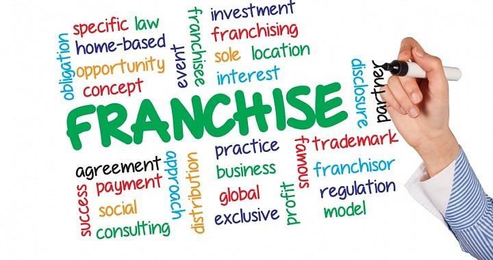 Упаковка бизнеса во франшизу