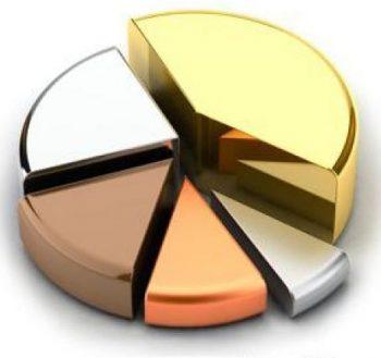 Определить оптовую (отпускную) цену предприятия – цену изготовителя продукции, свободную розничную цену Контрольная