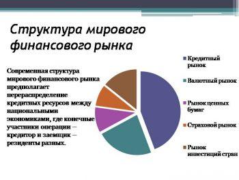 участники финансовых рынков 3