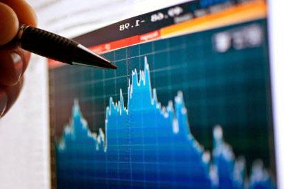Таблица времени открытия бирж форекс