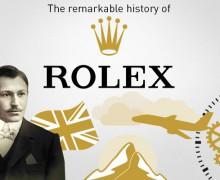 История успеха магазинвахтер компании Rolex