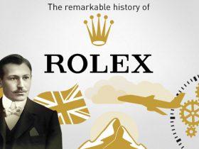 История-компании-Rolex