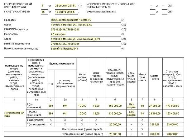 Соглашение о несоставлении счетов-фактур образец