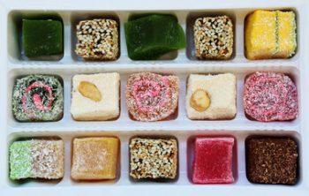 Бизнес-план магазина сладостей: как открыть магазин конфет