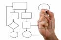 Автоматизация процессов, связанных с сайтами