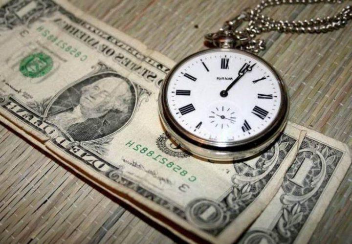 Инвестирование в срочные вклады